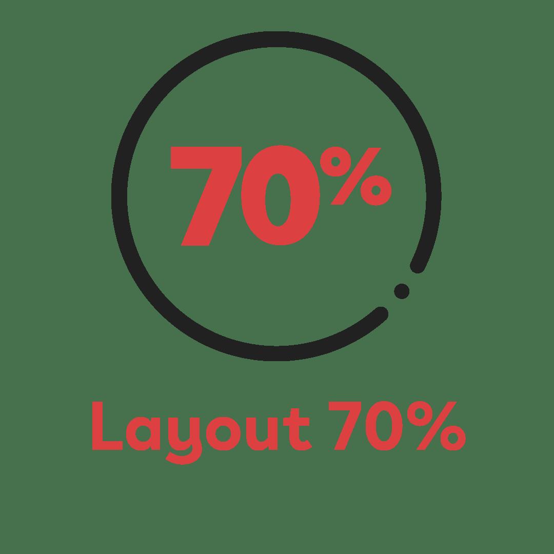 Layout 70%