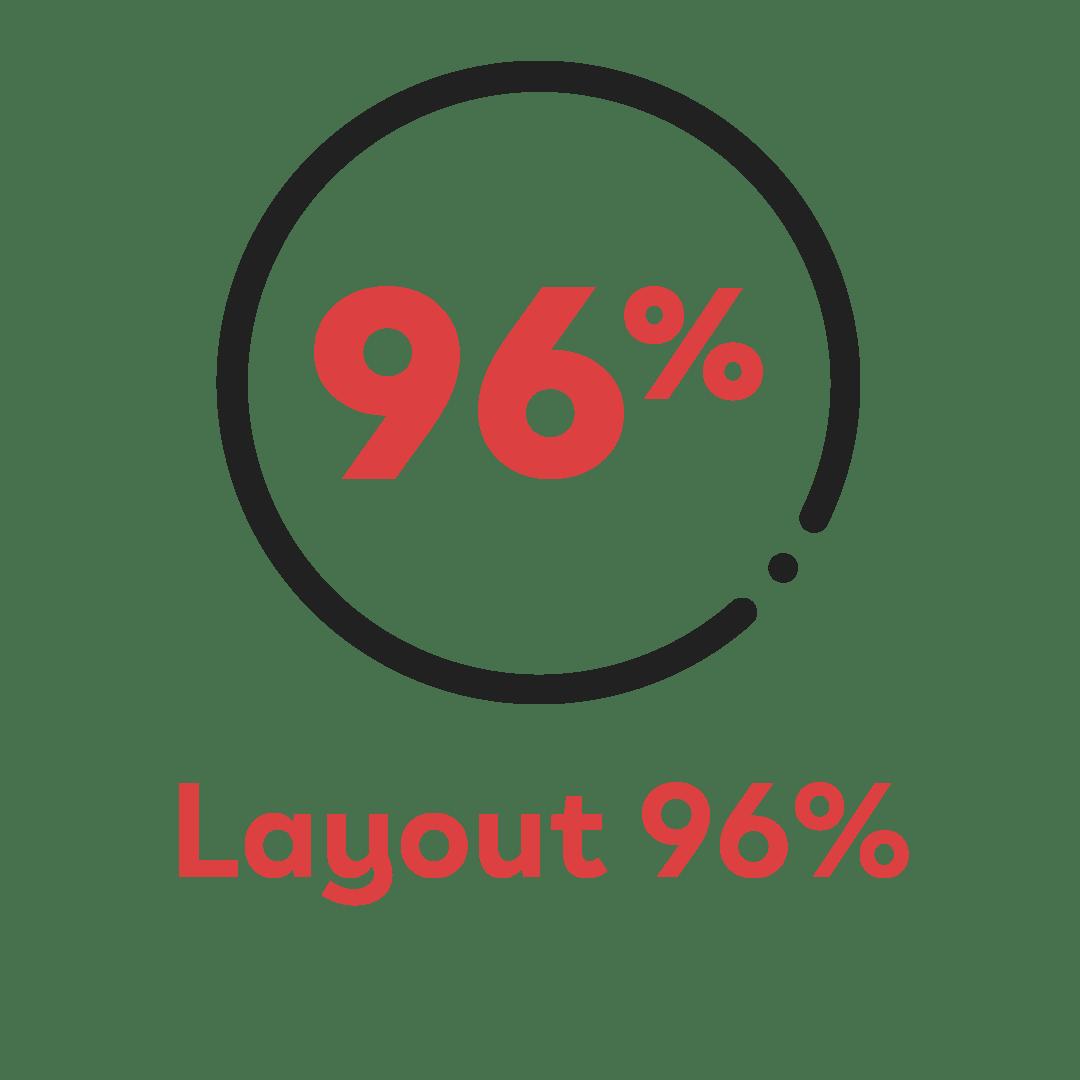 Layout 96%